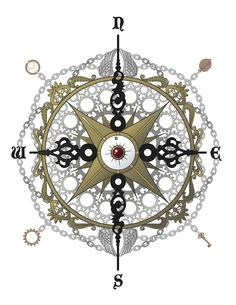 Compass clipart steampunk Steampunk Would esque earth Vintage