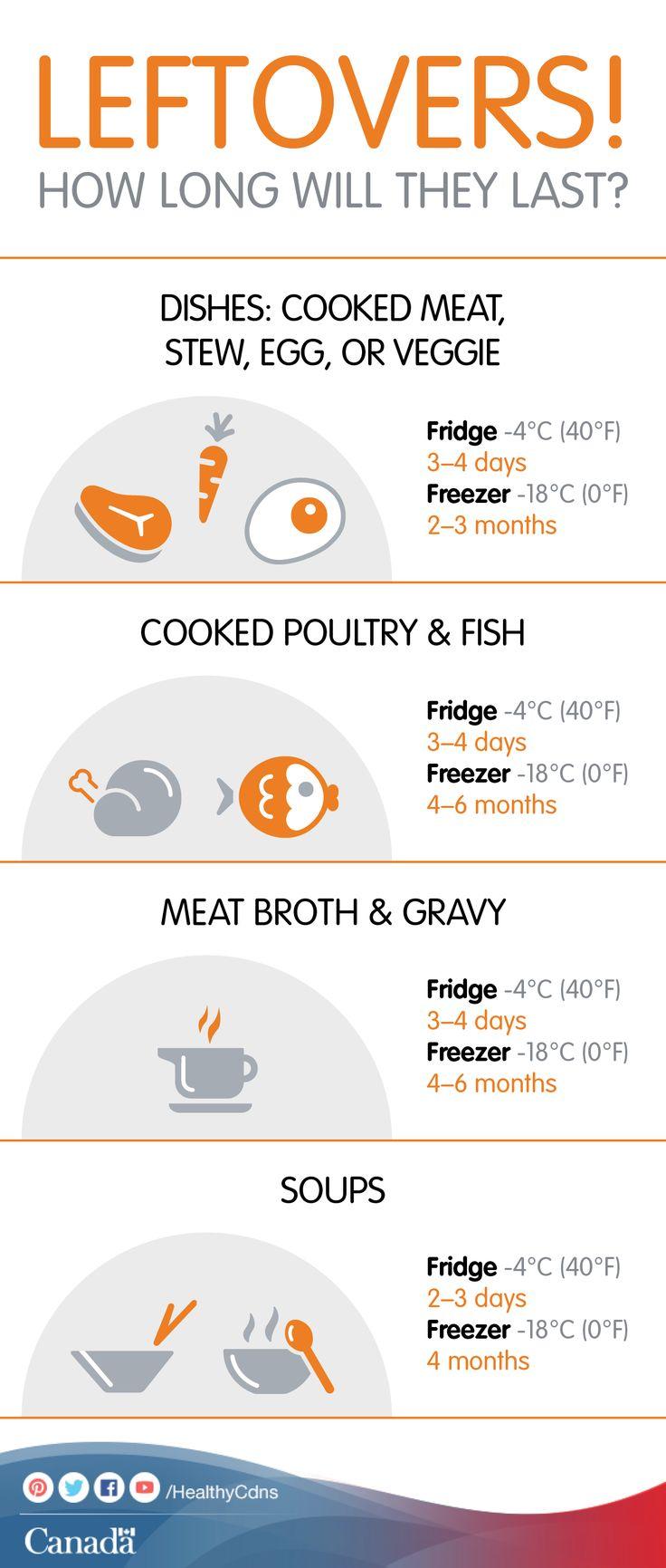 Stew clipart kitchen hygiene Hygiene on hygiene and Food