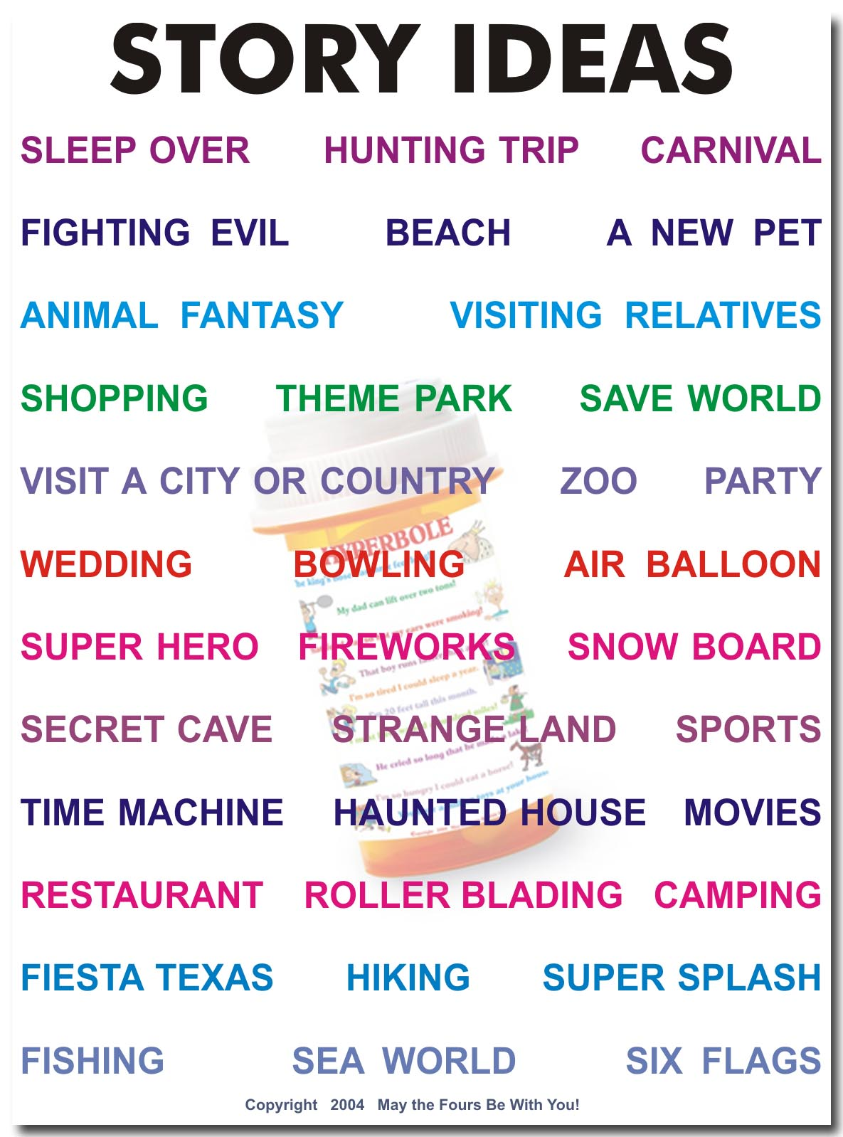 Stories clipart essay Of topics Resume geography for