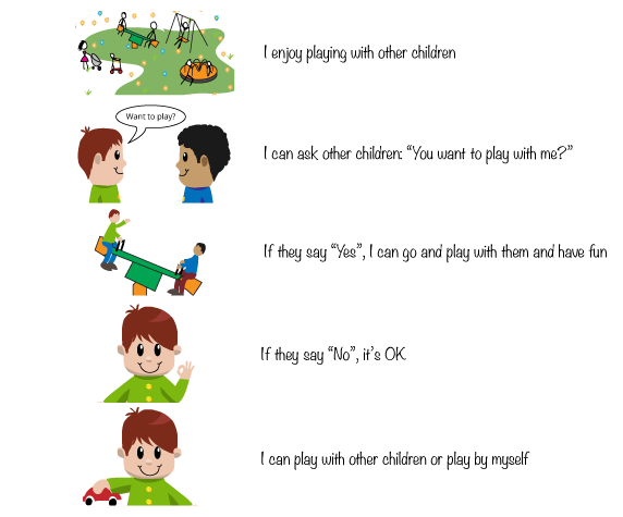 Stories clipart social story Boys to a a hygiene