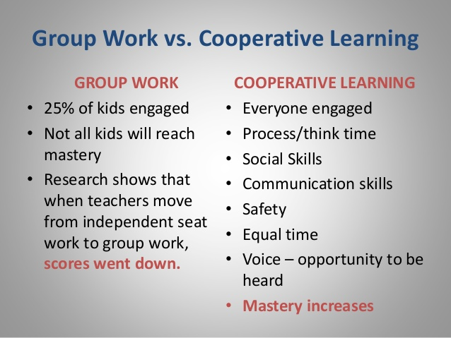Structure clipart cooperation Cooperative Learning Cooperative structures Beginning