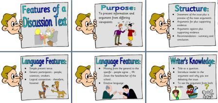 Structure clipart discussion Resource Free Discussion Posters Display
