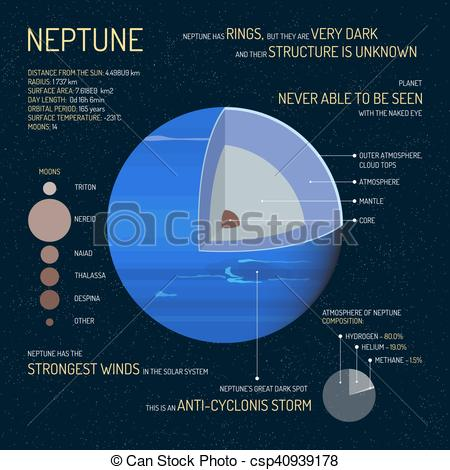 Structure clipart education Science with Infographic  structure