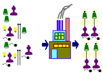 Structure clipart equality Acceptable example equally many Equality