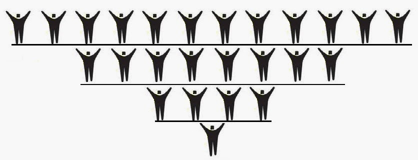 Structure clipart leadership The do The leadership that
