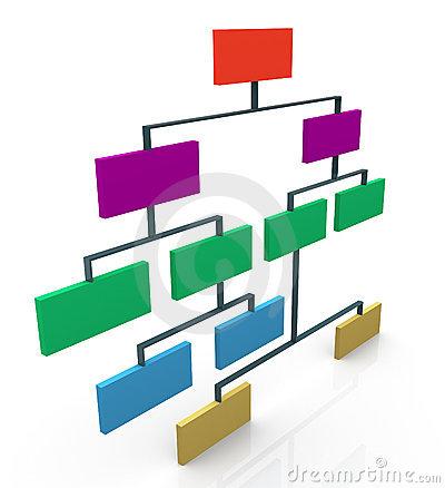 Structure clipart org structure Images Clipart Free Clipart Organization