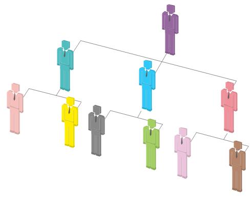 Structure clipart organizational design Structure Design Basic Organizational of