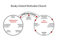 Structure clipart united United structure Google Google church