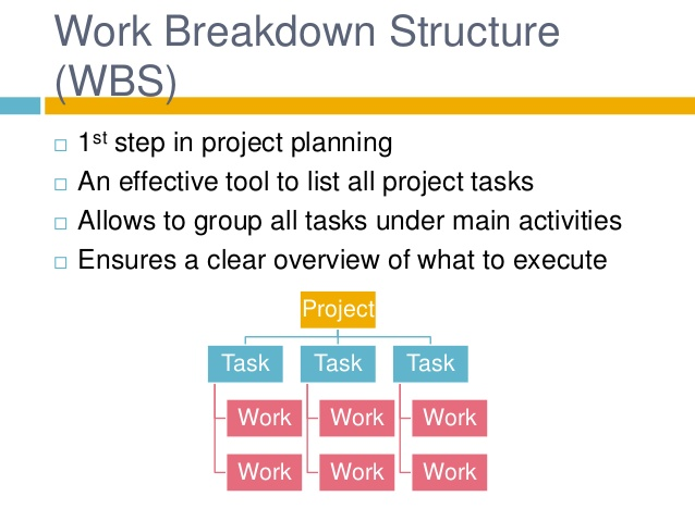 Structure clipart workshop Breakdown in clipart Work Art