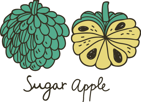 Sugar Apple clipart Apple Clipart Sugar clipartsgram Apple