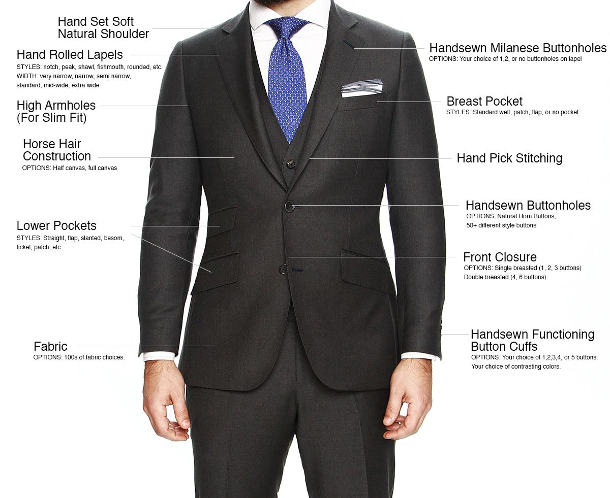 Suit clipart suit coat Details: Sport Coats Sebastien Suit