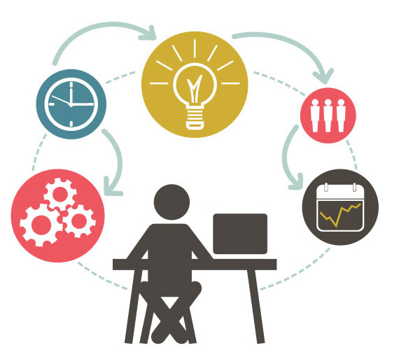 Summit clipart knowledge sharing Training PMI® Management Project Training