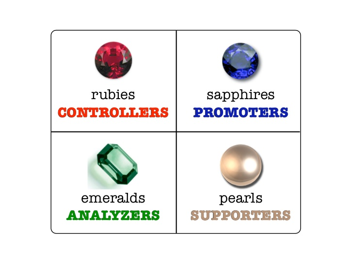 Supporters clipart business relationship Building Relationsh… Get rubies ANALYZERS