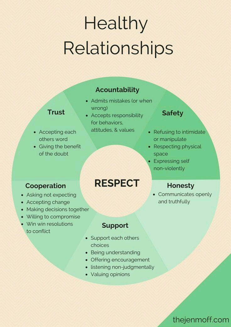 Supporters clipart relationship building Ideas on will BuildingRelationship of