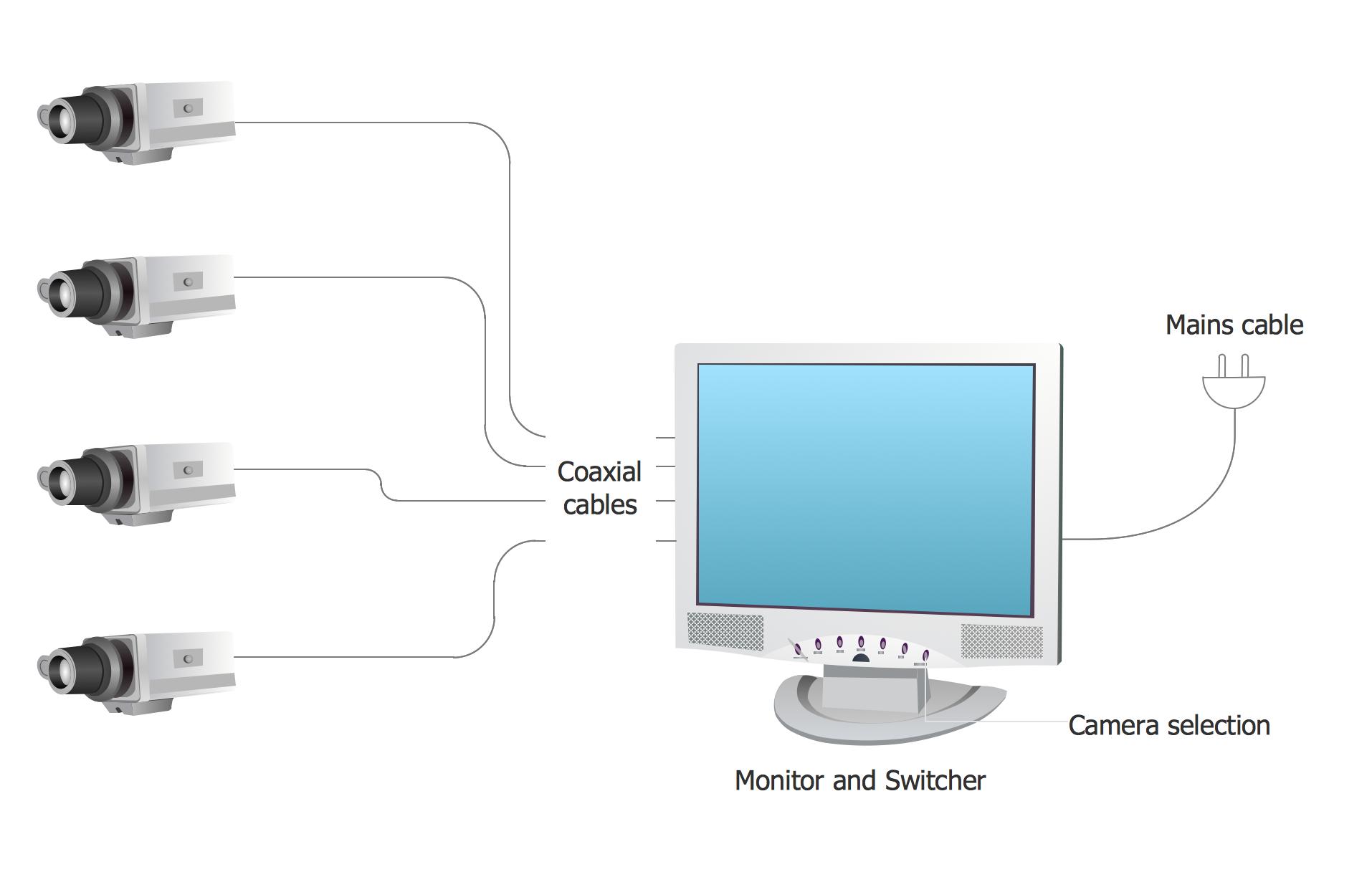 Surveillance clipart network security CCTV CCTV Example Diagram CCTV