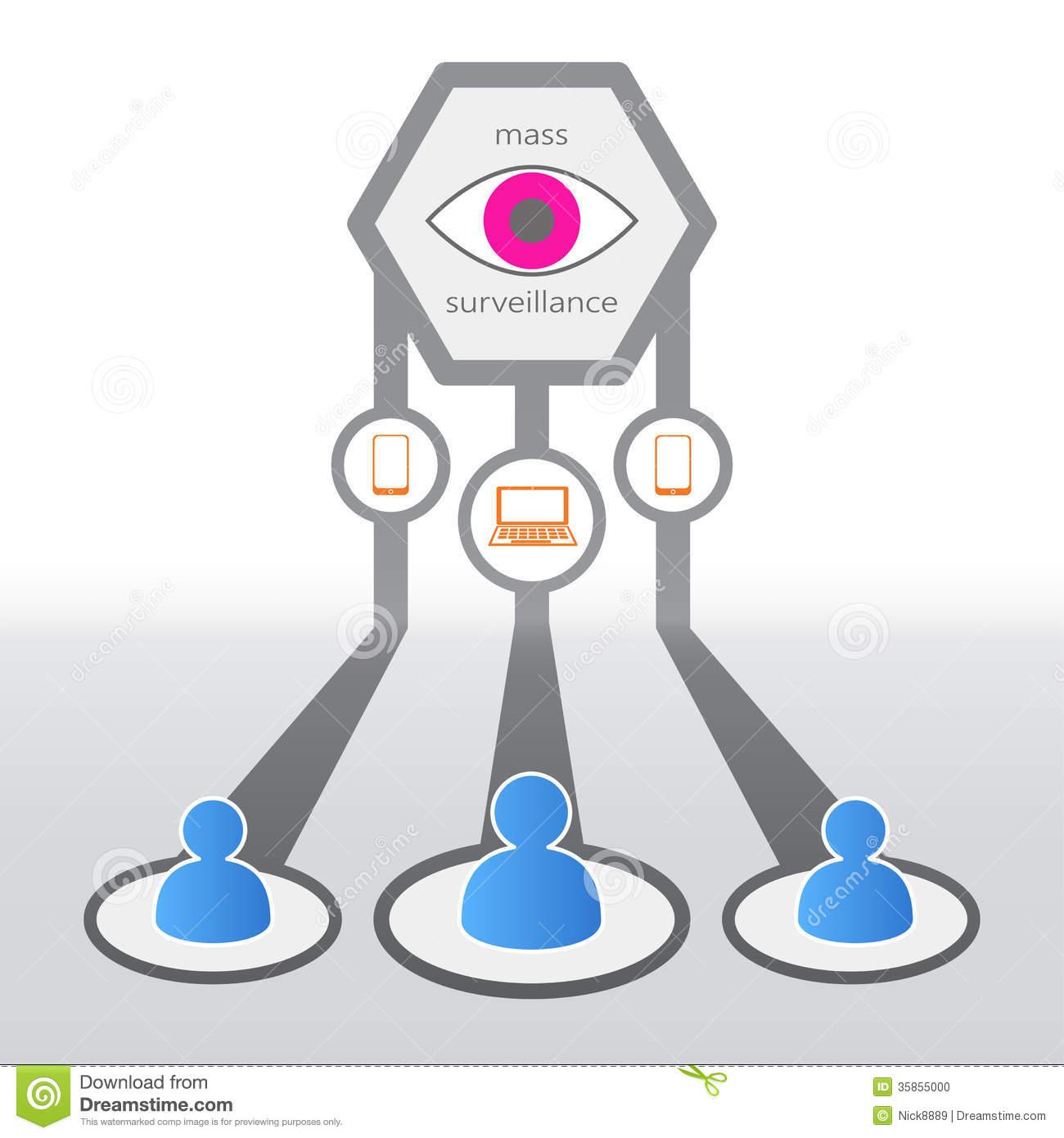 Surveillance clipart security service Clipart Free surveillance%20clipart Clipart Images