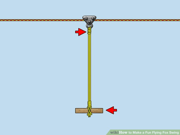 Swing clipart flying fox Pictures) Step How a Swing