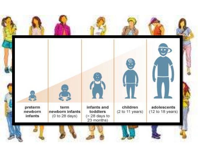 Swing clipart physical development Physical change human Prenatal• development