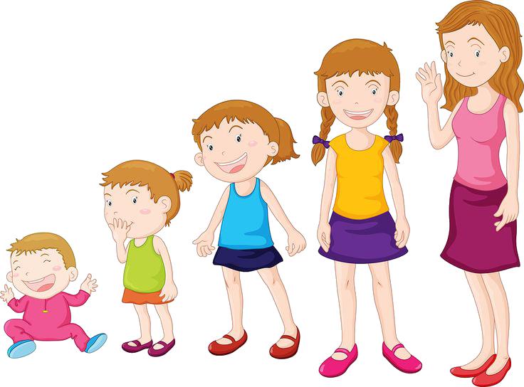 Swing clipart physical development Child Development Child Child Girl