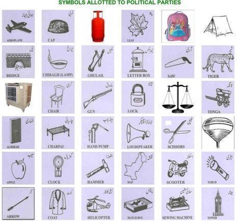 Symbol clipart election Public Election Inte Pakistan's Symbols