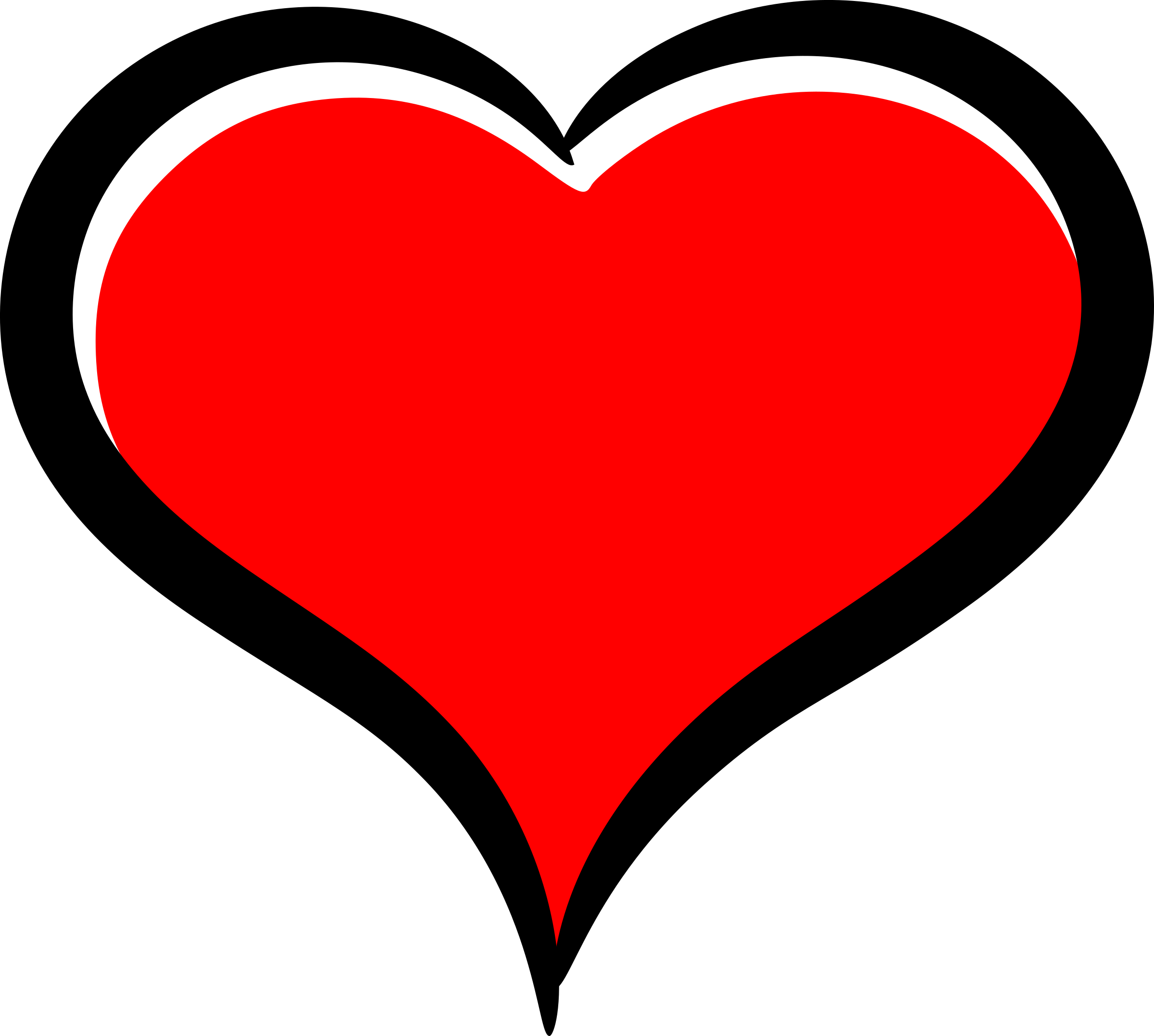 Hearts clipart love symbol Heart heart Red Red Clipart