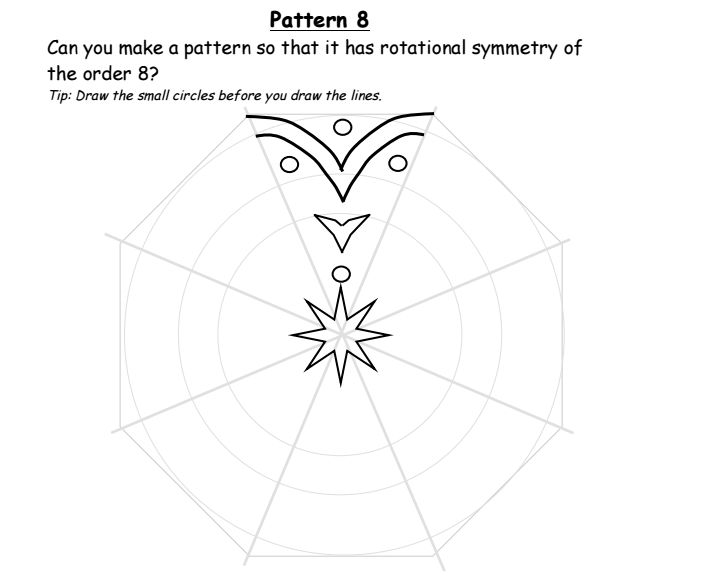 Drawn stare symmetrical Best Symmetry An activity to