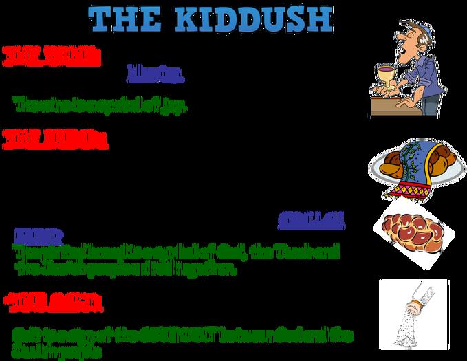 Synagogue clipart sabbath Relax table Sabbath meal Laws