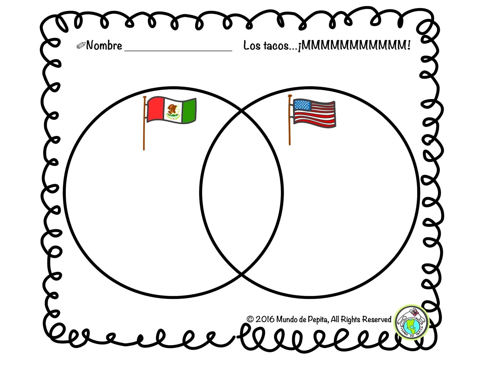 Tacos clipart spanish culture Concept ACTFL Pepita: (Students Cultural