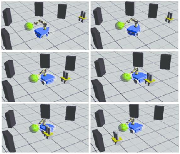 Target clipart conclusion Simulation behavior and V obstacle