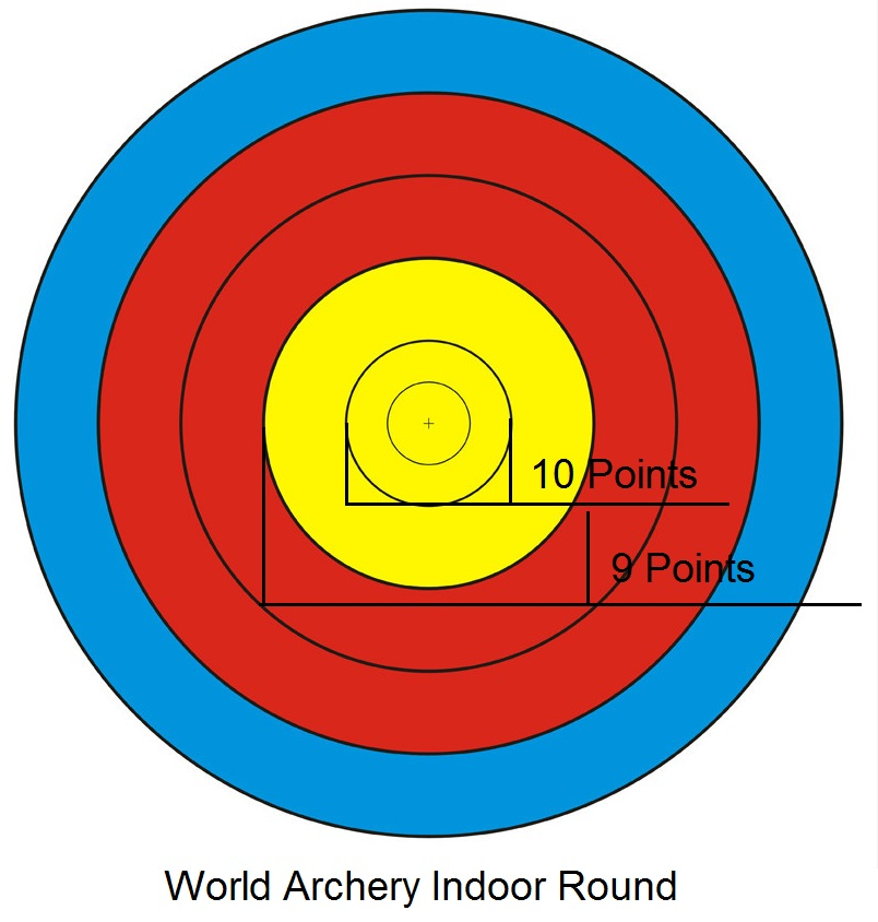 Target clipart list rules Longbow Recurve rounds target score