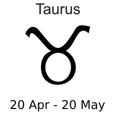 Taurus clipart Label taurus and Clipart taurus