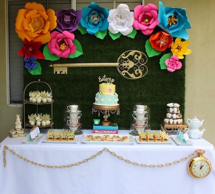 Tea Party clipart dessert table Com via Wonderland beautiful Dessert