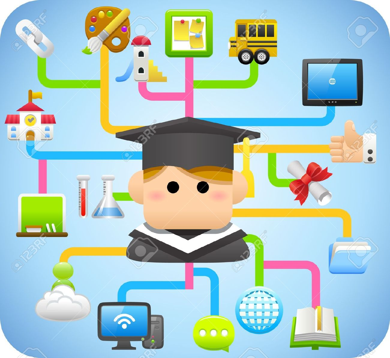 Technology clipart pc user Tumundografico Cliparting 5 2 technology