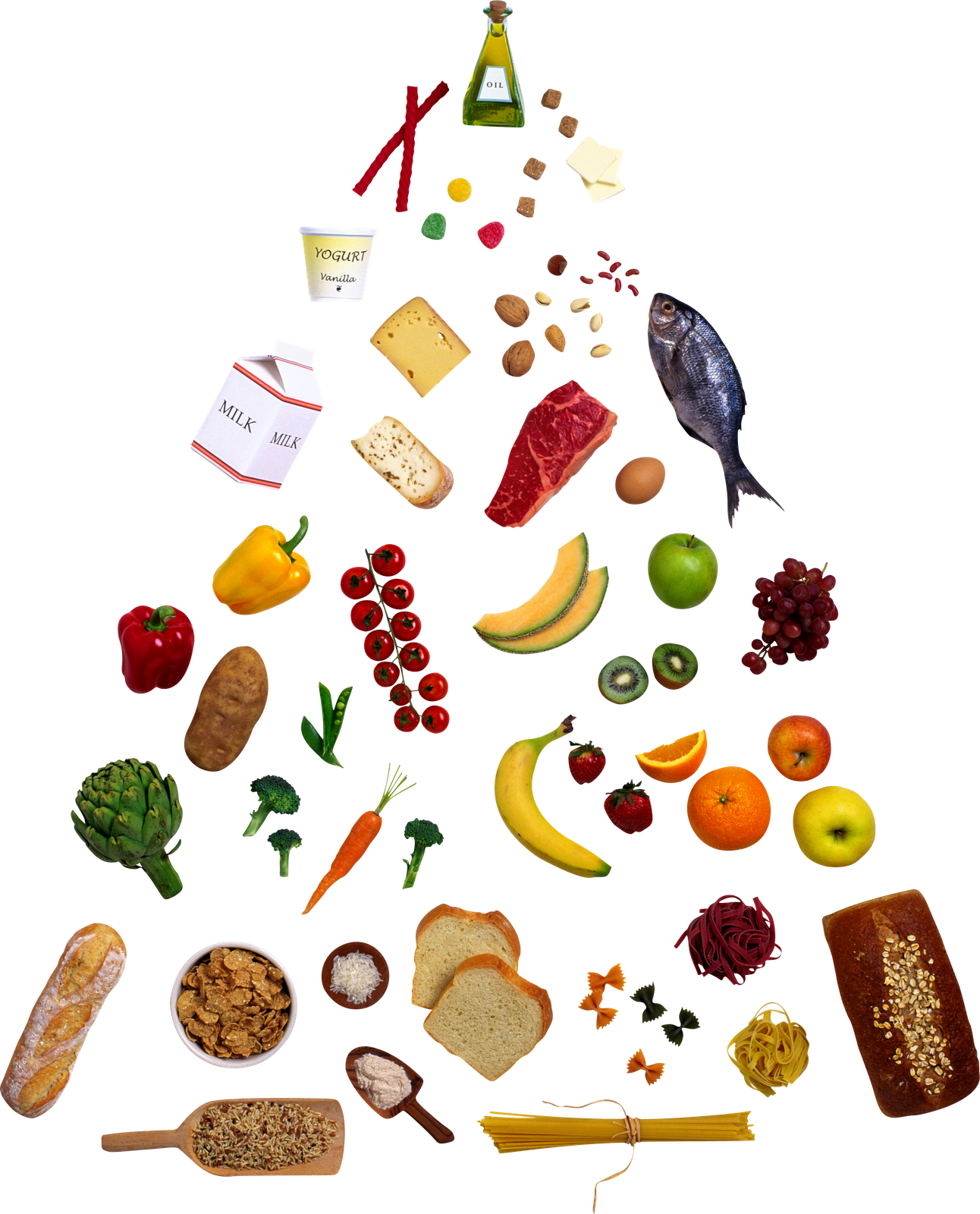 Technology clipart food technology To Ways to Your