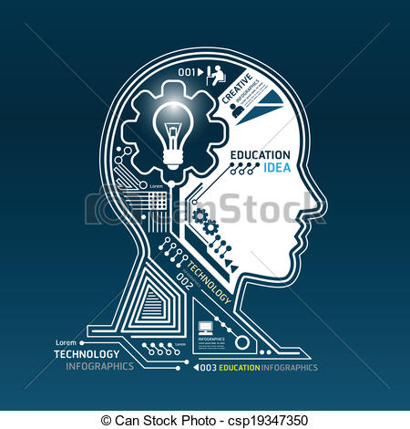 Abstract clipart head Circuit technology of Vector Creative