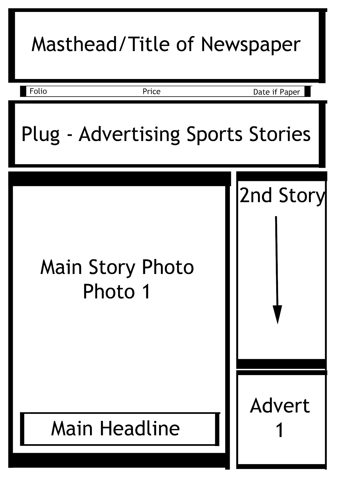 Templates  clipart newspaper front page #5