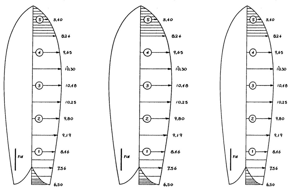 Templates  clipart surfboard Top soft outline surfboard Template