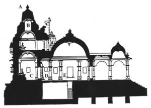 Temple clipart jain Drawing Books : Jainism net