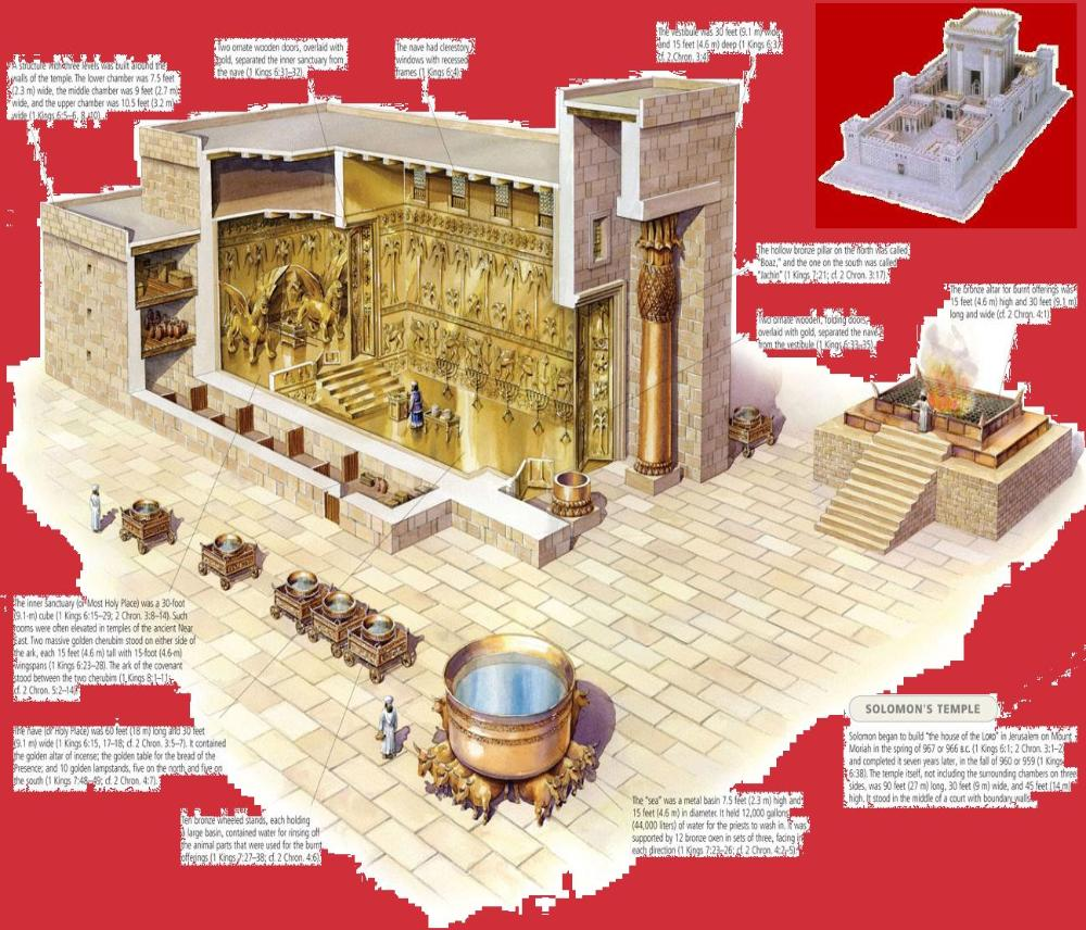 Temple clipart solomons Offices King KING Solomon's temple