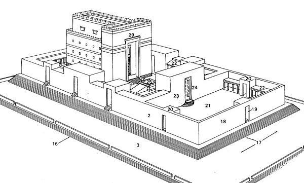 Temple clipart solomons Jesus temple temple jesus Herods