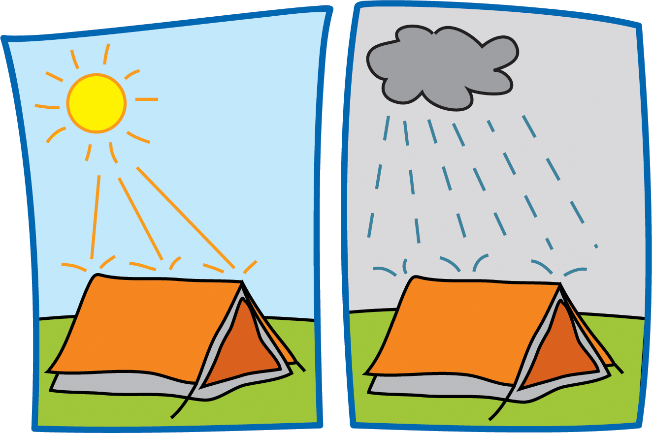 Tent clipart waterproof  protection Nikwax Tent UV