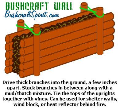 Emergency clipart survival shelter / Find Bushcraft shelter Pinterest