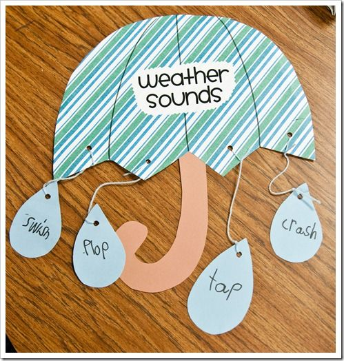 Wind clipart kind weather 141 on sounds Pinterest images