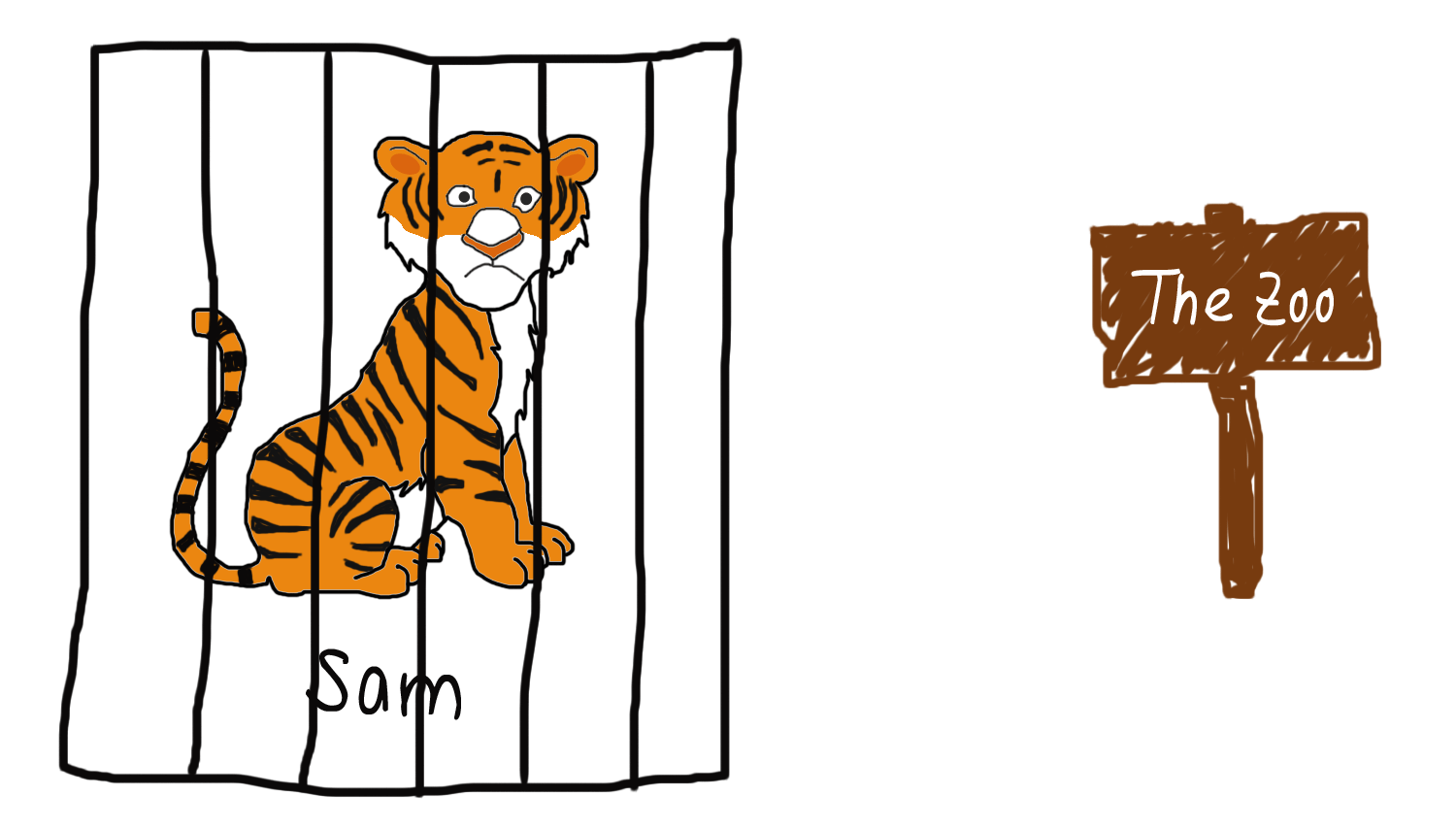 Tiiger clipart learned #1