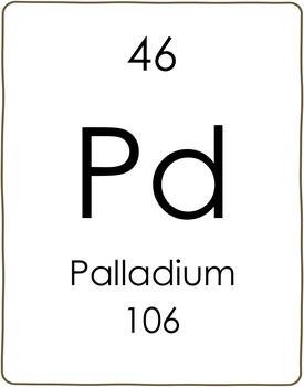 Tiles clipart periodic table Triple Periodic Teachers  Point