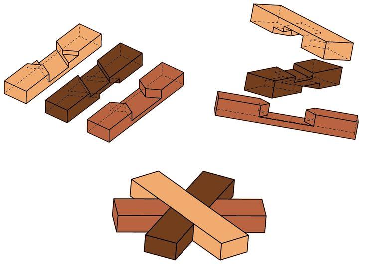 Timber clipart wood block  Pinterest joints 20+ Best