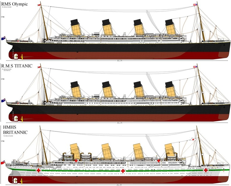 Titanic clipart naval Liner Olympic and RMS Olympic