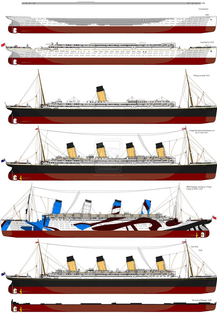 Titanic clipart ocean liner Ocean images Liner 85 this