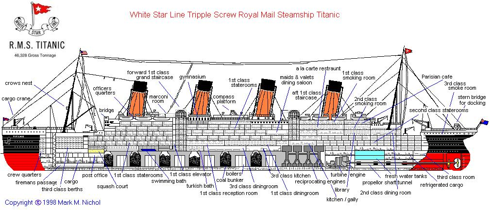 Drawn titanic front Cutaway Titanic Very interesting Titanic