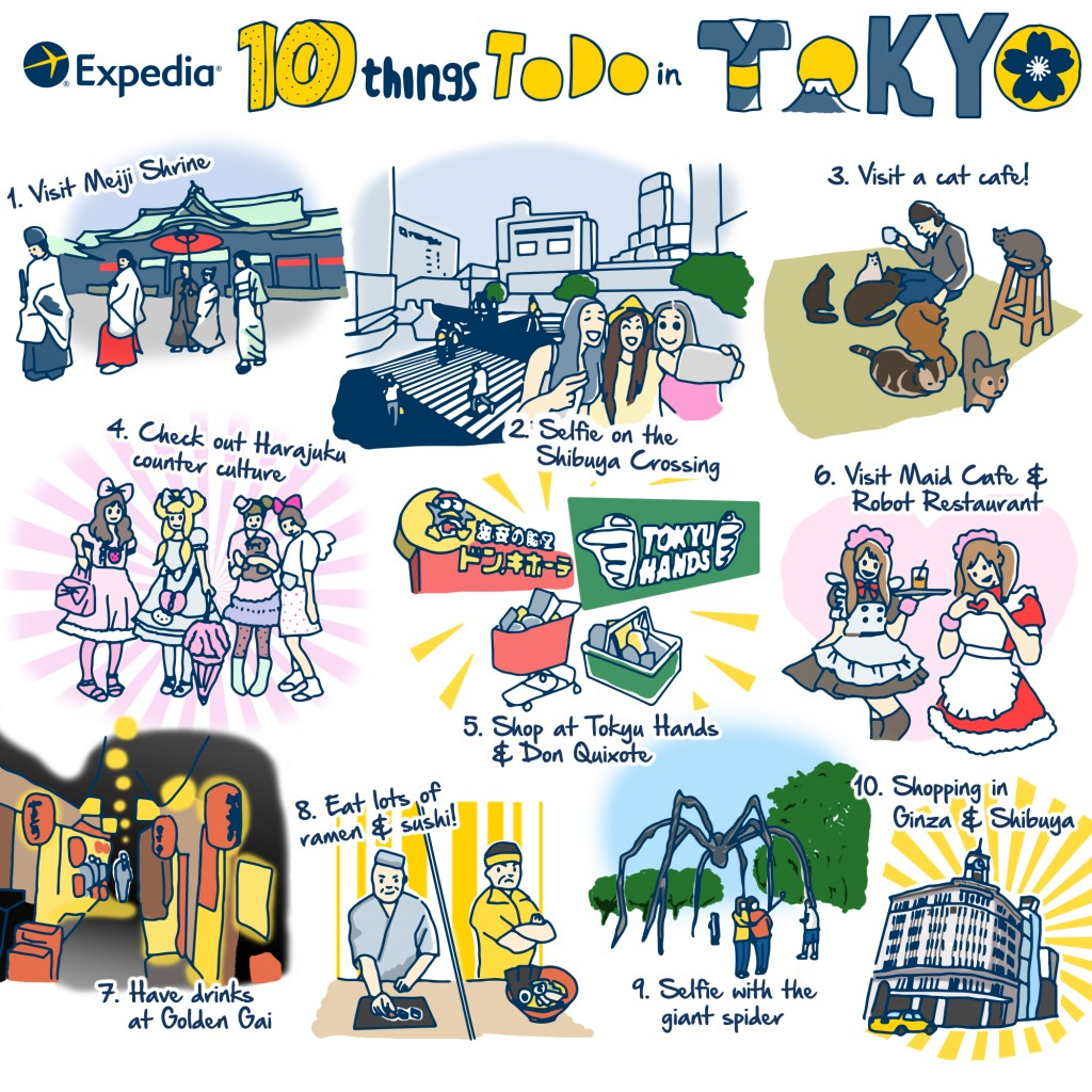 Tokyo clipart Tokyo Attractions Things Colour Tokyo in in